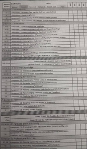 TPEP List 3