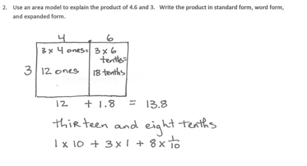 5th Module Answer 2